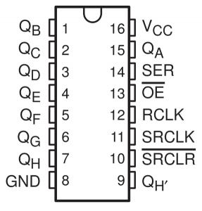574px-SN74HC595-pinout